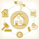 Immobilie in Brandenburg richtig verkaufen